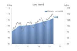 0315np_028_marketsnapshot_chart1.jpg