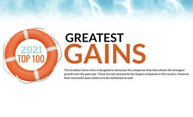The Greatest Gains