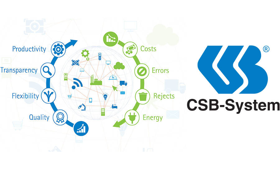 CSB-System International Inc.