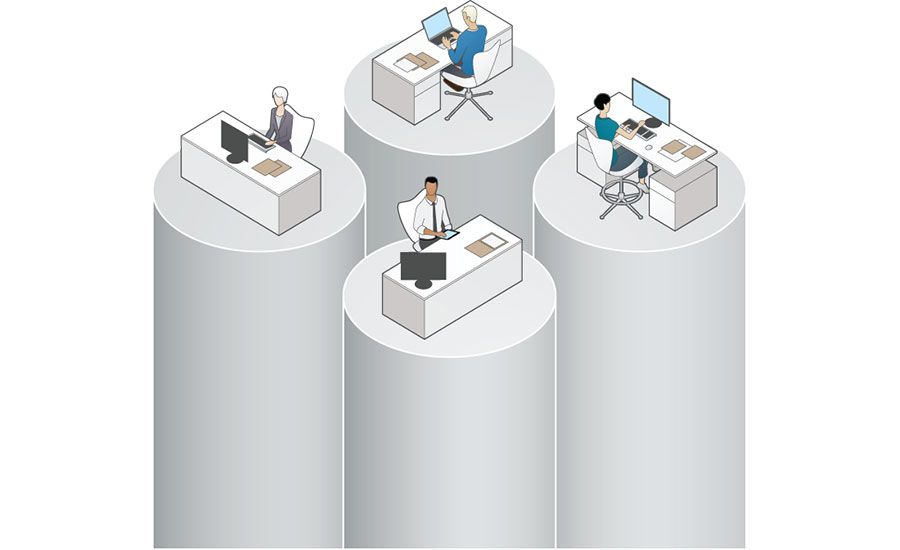 Workplace Silo Organization