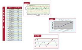 HACCP data