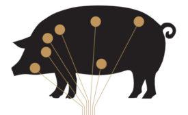 Marking Pork Alternative Cuts