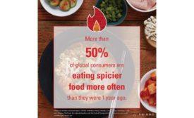 Kalsec spices