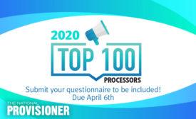 2020-Top-100-Questionnaire